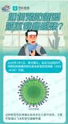 百度联合北京市疾病防控中心发布新型肺炎预防要点